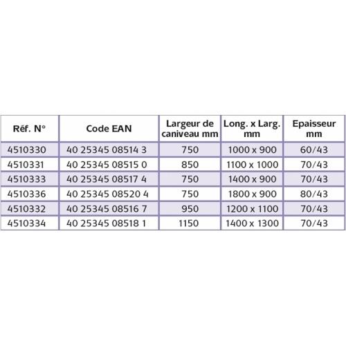 Receveur JACKOBOARD Aqua line Pro 100x90 SH écoulement linéaire Caractéristiques aqua line