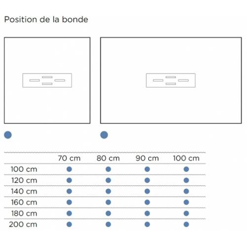 Receveur de douche 70x100 Blanc écoulement linéaire Ardesia Position bonde