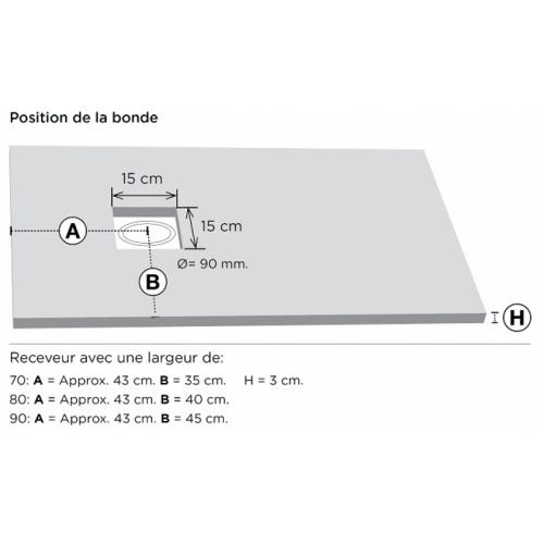 Receveur de douche 70x90 Piedra Graphite Position bonde 2
