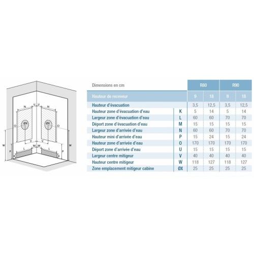 Cabine de douche EDEN R80 faible Hauteur - Porte pivotante - 80x80cm EDEN 1/4 Rond Installation