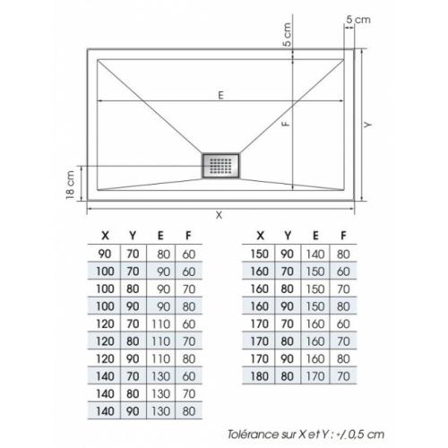 Receveur rectangulaire en Biocryl Kinesurf Blanc extra-plat - 70x90 Kinesurf rectangulaire bonde centrée longueur cotes