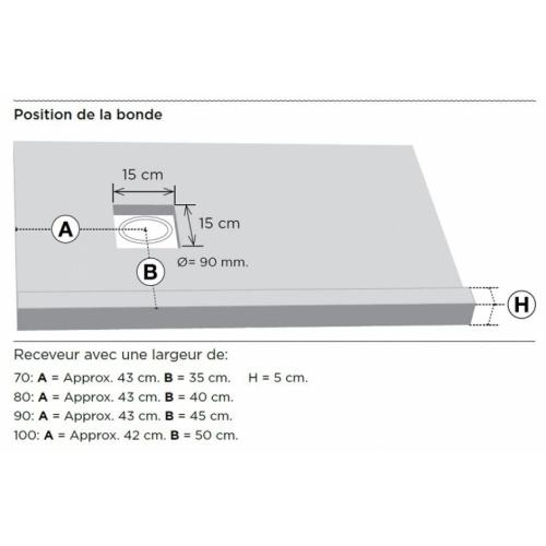 Receveur de douche 70x100 Liso Enmarcado Frontal Graphite Position bonde schéma