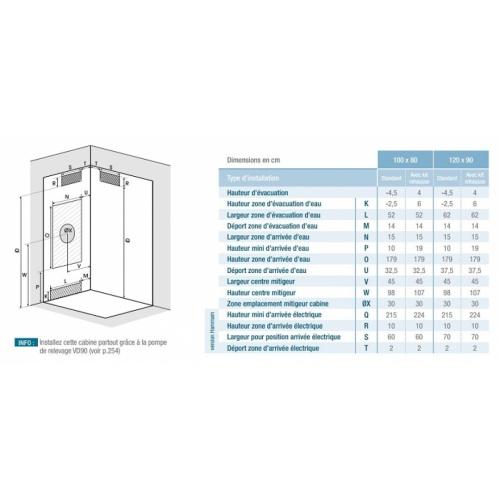 Cabine de douche Kineform Thermostatique 100x80 - Coulissante - Acier Kineform rectangulaire dimensions