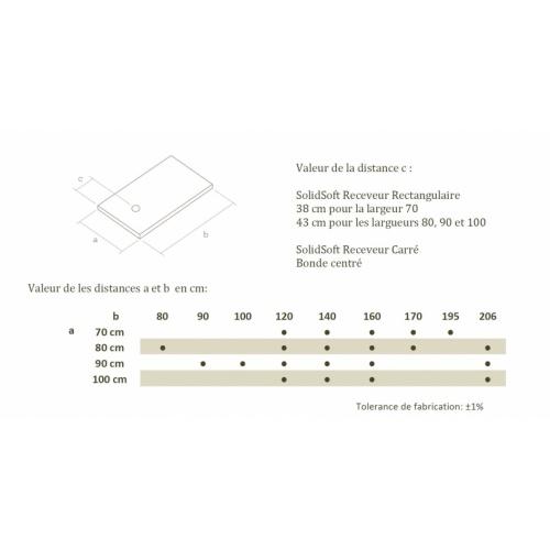 Receveur de douche souple SOFT Noir 80x80 cm Dimensions solidsoft 2019