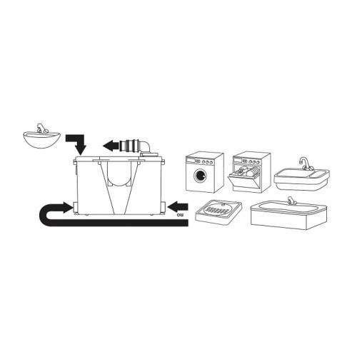 Pompe de relevage pour eaux usées domestiques - Concilio Pompe sfa