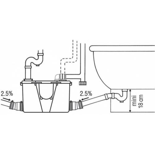 Pompe de relevage pour eaux usées domestiques - Concilio Pompe baignoire raccordement