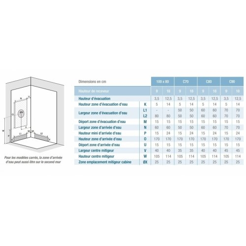 Cabine de douche Kineprime faible hauteur - Coulissante - 70x70cm Kineprime Angle Installation