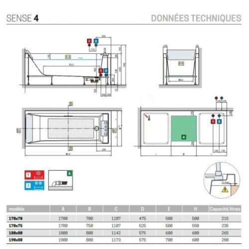 Baignoire à encastrer SENSE 4 Standard Blanc Brillant - 170x70 cm SENSE 4 Standard Données Techniques