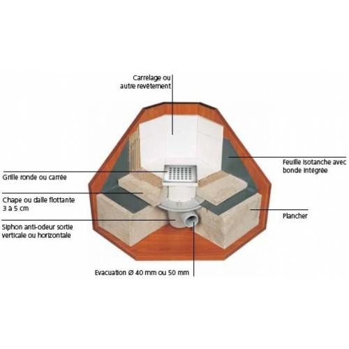 Receveur de douche Isotanche Chantier 150x180 - Bonde Horizontale* Img iso schema