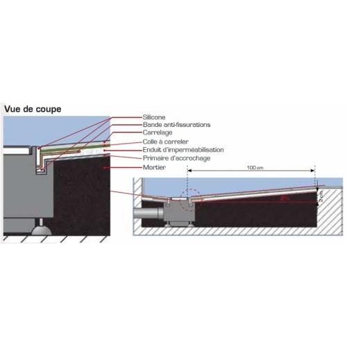 Caniveau de sol à carreler Venisio pour douche à l'italienne 700 mm - 30720839* Caniveau venisio