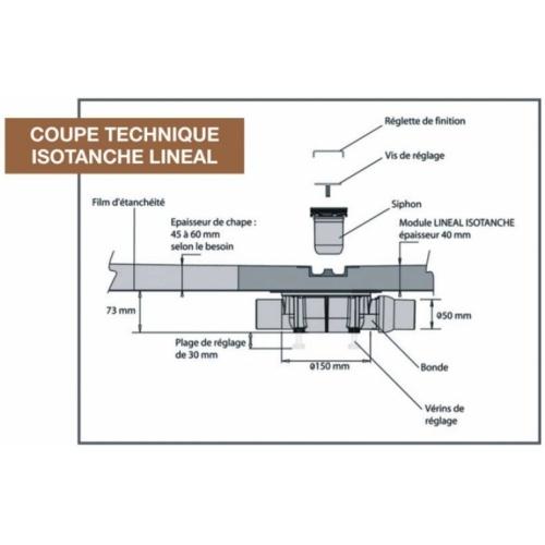 Receveur de douche ISOTANCHE LINEAL 120x200 Sortie Horizontale Isotanche linéale schéma 3