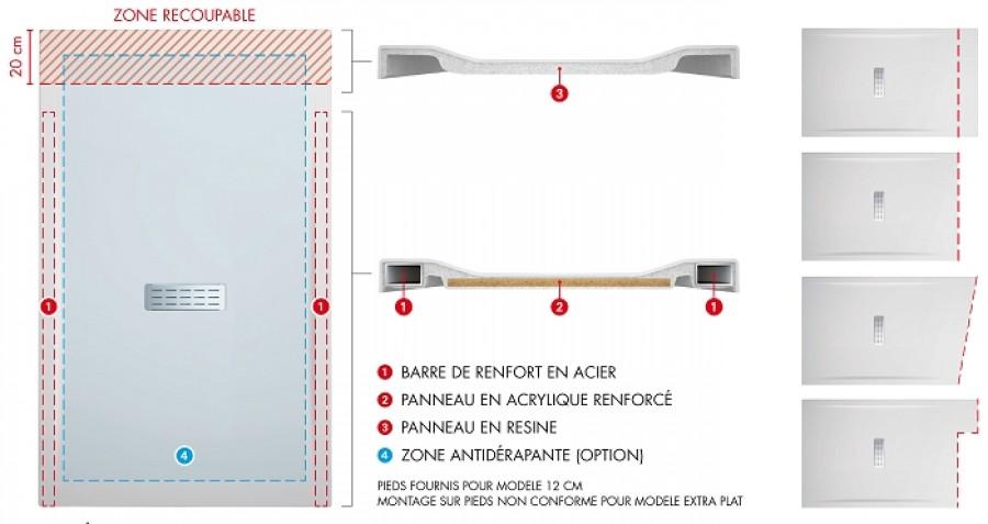 receveur de douche rectangulaire custom extraplat meuble de salle de bain. Black Bedroom Furniture Sets. Home Design Ideas