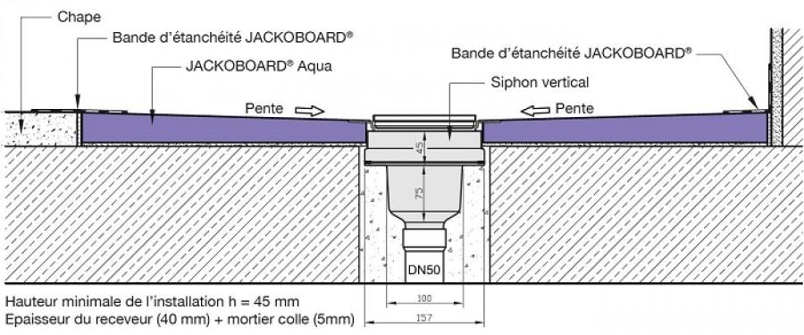 jackoboard receveur de douche