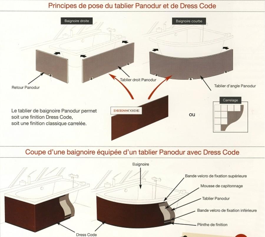 tablier droit universel dress code meuble de salle de bain douche baignoire. Black Bedroom Furniture Sets. Home Design Ideas