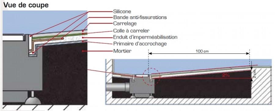 caniveau de sol carreler venisio pour douche l 39 italienne 700mm 30720839. Black Bedroom Furniture Sets. Home Design Ideas